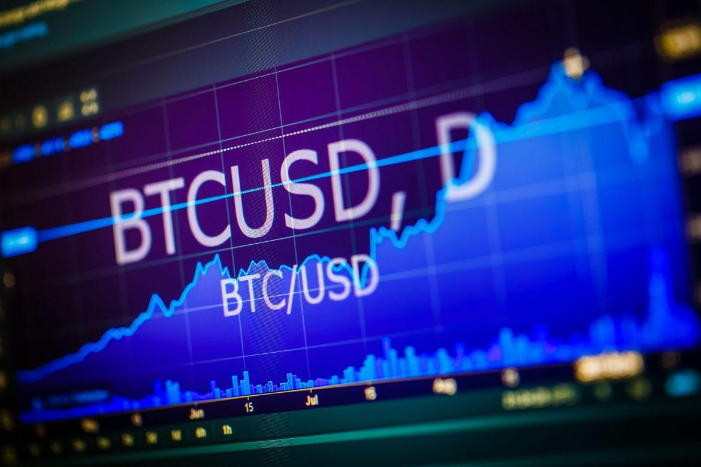Chartanalyse bei Kryptowährungen wie Bitcoin, Ethereum und Co