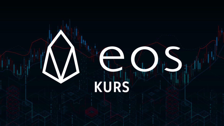 Der tagesaktuelle (EOS) EOS Kurs