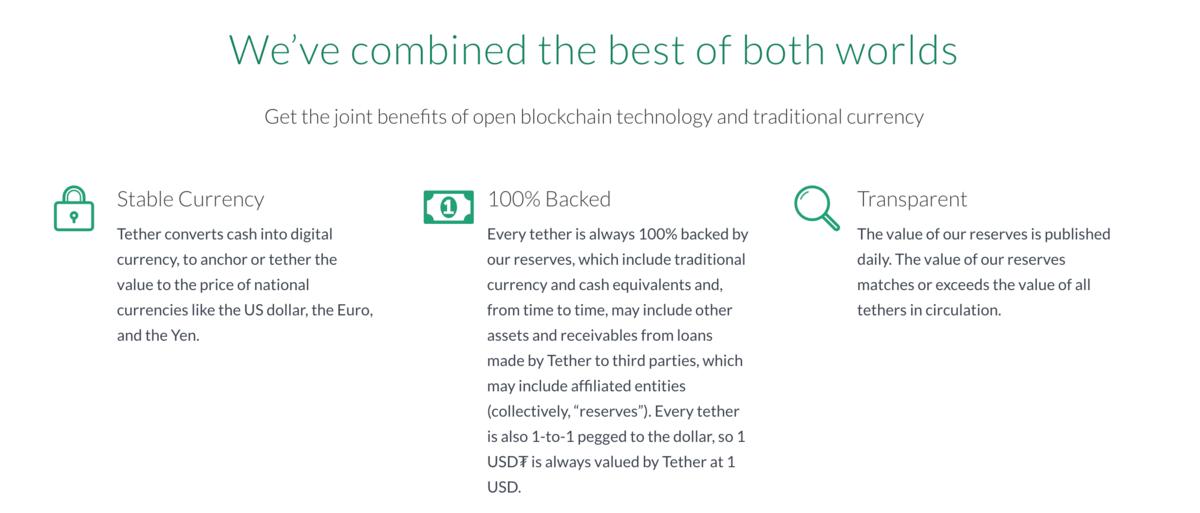Tether: Nicht vollständig durch hinterlegte US-Dollar gedeckt? Quelle: Website tether.io