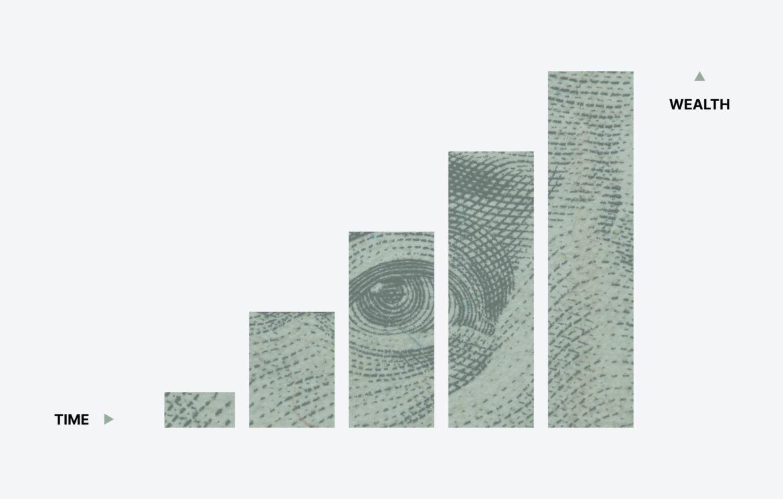 Grafik mit steigendem Reichtum über die Zeit